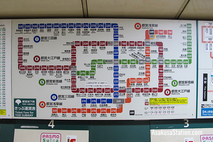 A fare chart for the Toei subway network