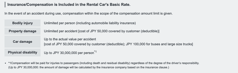 Toyota Rent a Car insurance coverage