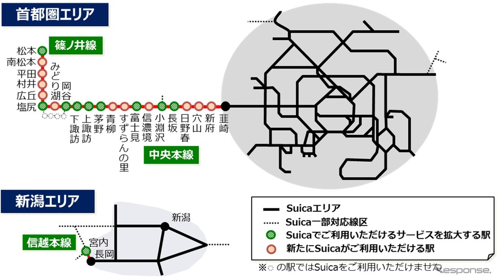 The map shows stations that are being newly added to the Suica network in red, and where Suica services will be expanded at the stations in green