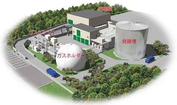 The planned biogas plant in Yokohama