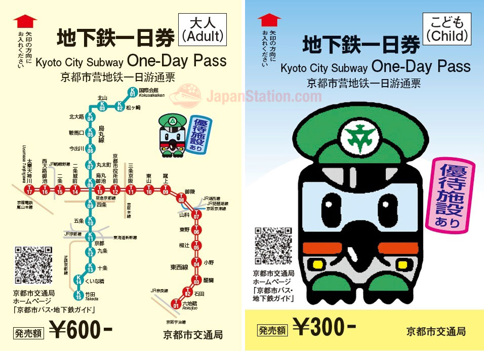 Kyoto Municipal Subway One-day Passes for adults and children