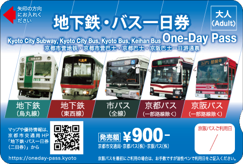 Subway & Bus One-Day Pass