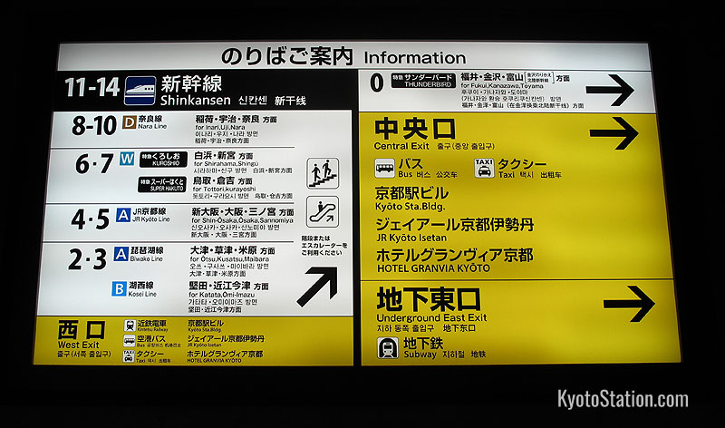 All platforms are clearly signposted in English as well as Japanese