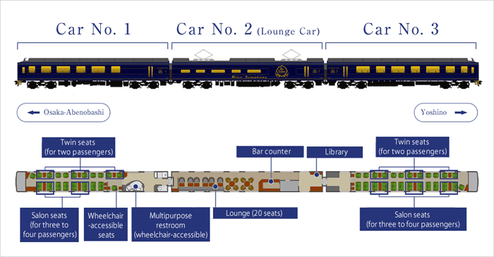 The Blue Symphony's carriage plan
