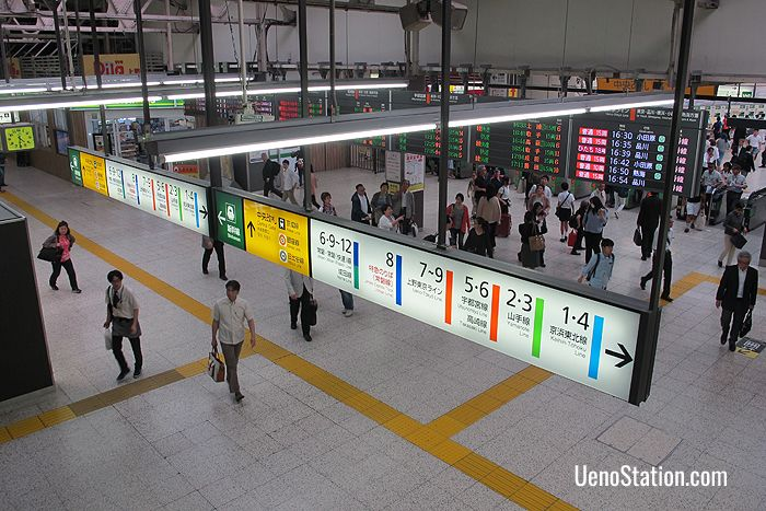 Platform information inside the Central Gate